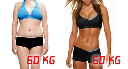 Cuatro casos de Flaca Gorda o Skinny Fat